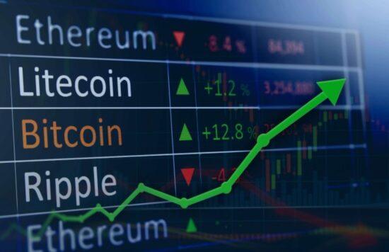 Bitcoin Teknik Analiz Nasıl Yapılır? 2021 (SON DURUM)